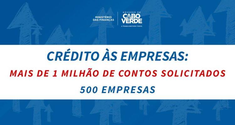 Caboverde credito alle imprese