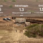 Energia rinnovabile a Capo Verde